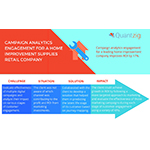 Quantzig helps companies leverage analytics for prudent decision making. (Graphic: Business Wire)