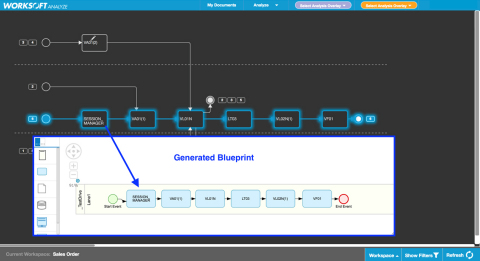 New Worksoft Analyze automated business blueprint generation capabilities accelerate the benefits of SAP® Solution Manager (Photo: Business Wire)