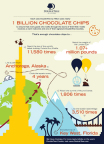 Infographic: A Chip Around the World with DoubleTree by Hilton (Graphic: Business Wire)