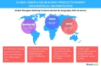 Technavio has published a new report on the global fiberglass building products market from 2017-2021. (Graphic: Business Wire)