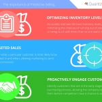 Quantzig examines the benefits of predictive selling. (Graphic: Business Wire)