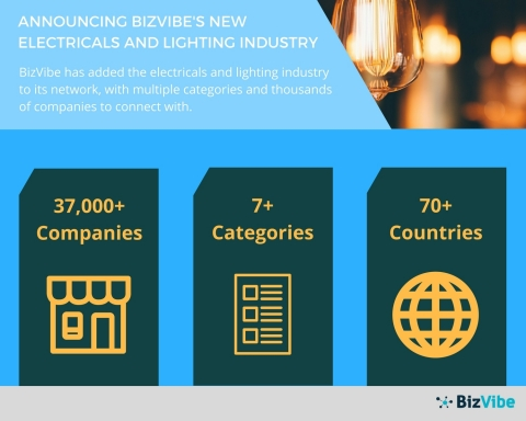 BizVibe has announced they are expanding their network to the electricals and lighting industry. (Graphic: Business Wire)
