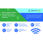 SpendEdge helped a leading technology company gain actionable insights specific to their target domains. (Graphic: Business Wire)