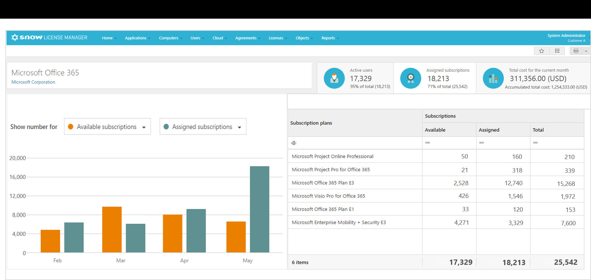Snow for Office 365 (Photo: Business Wire)