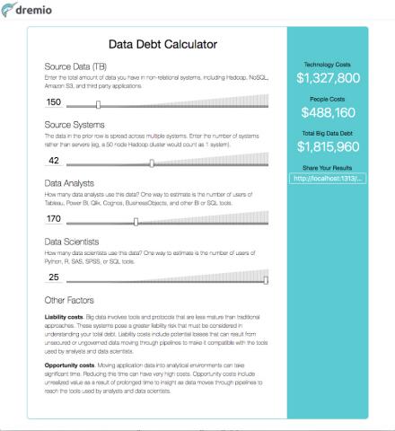 New Big Data Debt Calculator Helps Enterprise Organizations