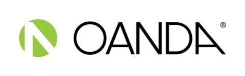 OANDA and Western Union Business Solutions Team Up on Cross-Border Money Transfer. More info: http://bit.ly/2qS4oar