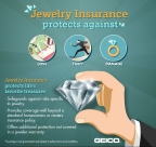 GEICO says jewelry insurance protects life's favorite treasures (Graphic: Business Wire)