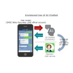 Launch of a LINE-based Automated Chat Service Utilizing Artificial Intelligence (AI)