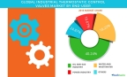 Technavio has published a new report on the global industrial thermostatic control valves market from 2017-2021. (Graphic: Business Wire)