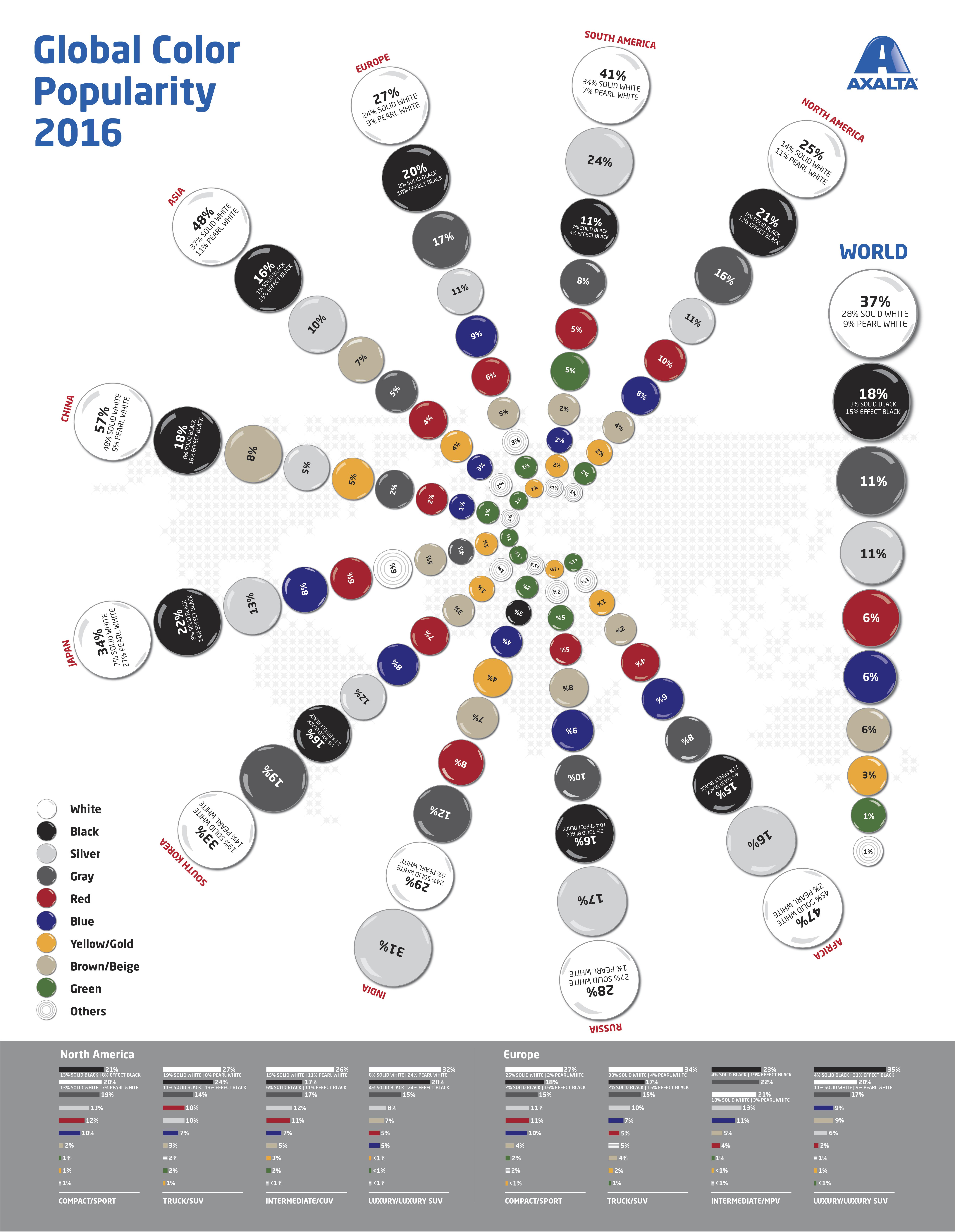 Axalta Coating Systems Ltd. (NYSE:AXTA) Under Analyst Spotlight