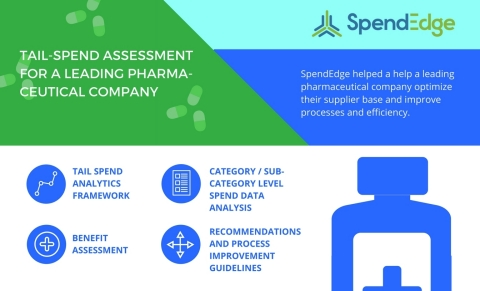 SpendEdge helps companies identify cost saving opportunities. (Graphic: Business Wire)