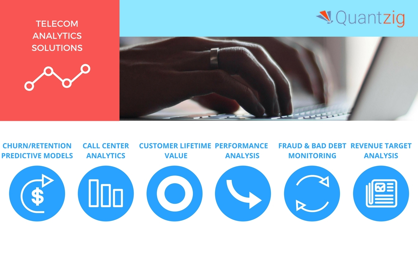 Quantzig offers a variety of telecom analytics solutions. (Graphic: Business Wire)