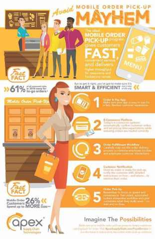 INFOGRAPHIC: How to Stop Mobile Order Mayhem at QSRs. Apex automated, self-serve lockers make order pick-up as frictionless as the order and pay process. Visit Apex at the 2017 National Restaurant Association #NRAShow17, in booth 3891, through May 23rd.