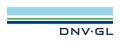 DNV GL Healthcare