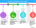 Technavio has published a new report on the global sapphire glass market from 2017-2021. (Graphic: Business Wire)