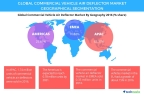 Technavio has published a new report on the global commercial vehicle air deflector market from 2017-2021. (Graphic: Business Wire)