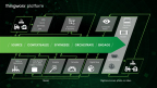 PTC announced ThingWorx 8, the newest version of its robust and comprehensive ThingWorx Industrial IoT platform for businesses looking to accelerate Industrial IoT value. (Graphic: Business Wire)