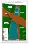 Figure 3 - Doris BTD Exploration Drilling West-East Cross Section (Photo: Business Wire)