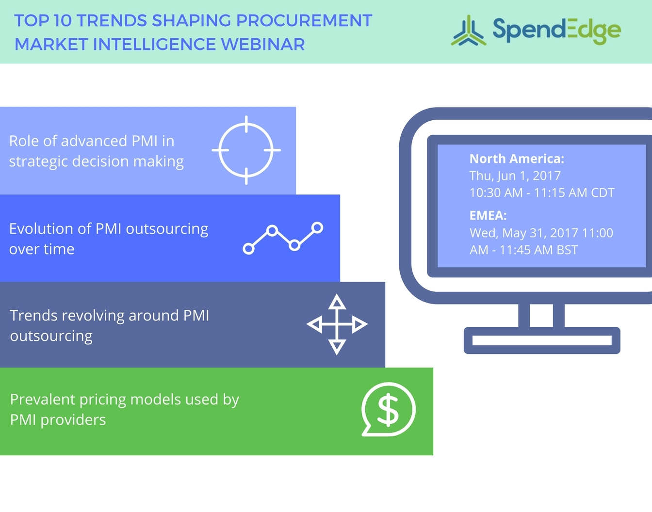SpendEdge is hosting a webinar on the top 10 trends shaping procurement market intelligence. (Graphic: Business Wire)