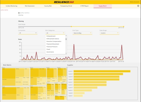 DHL Supply Watch is a new integral part of DHL's Resilience360 supply chain risk management platform. It uses machine learning and natural language processing to detect disruptions in a company's supply base, using publically available data found by monitoring of online and social media sources. With Supply Watch, a broad range of new risk categories has been added, including financial indicators, mergers & acquisition, environmental damages, supply shortages, quality issues and labour disputes. (Photo: Business Wire)