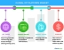 IoT Platform Market - Trends and Forecasts by Technavio - on DefenceBriefing.net