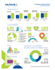 Nutanix Fiscal Q3'17 Earnings Infographic (Graphic: Business Wire)