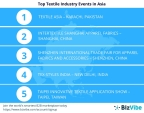 BizVibe announces their list of top 10 textiles industry events in Asia you should know about. (Graphic: Business Wire)