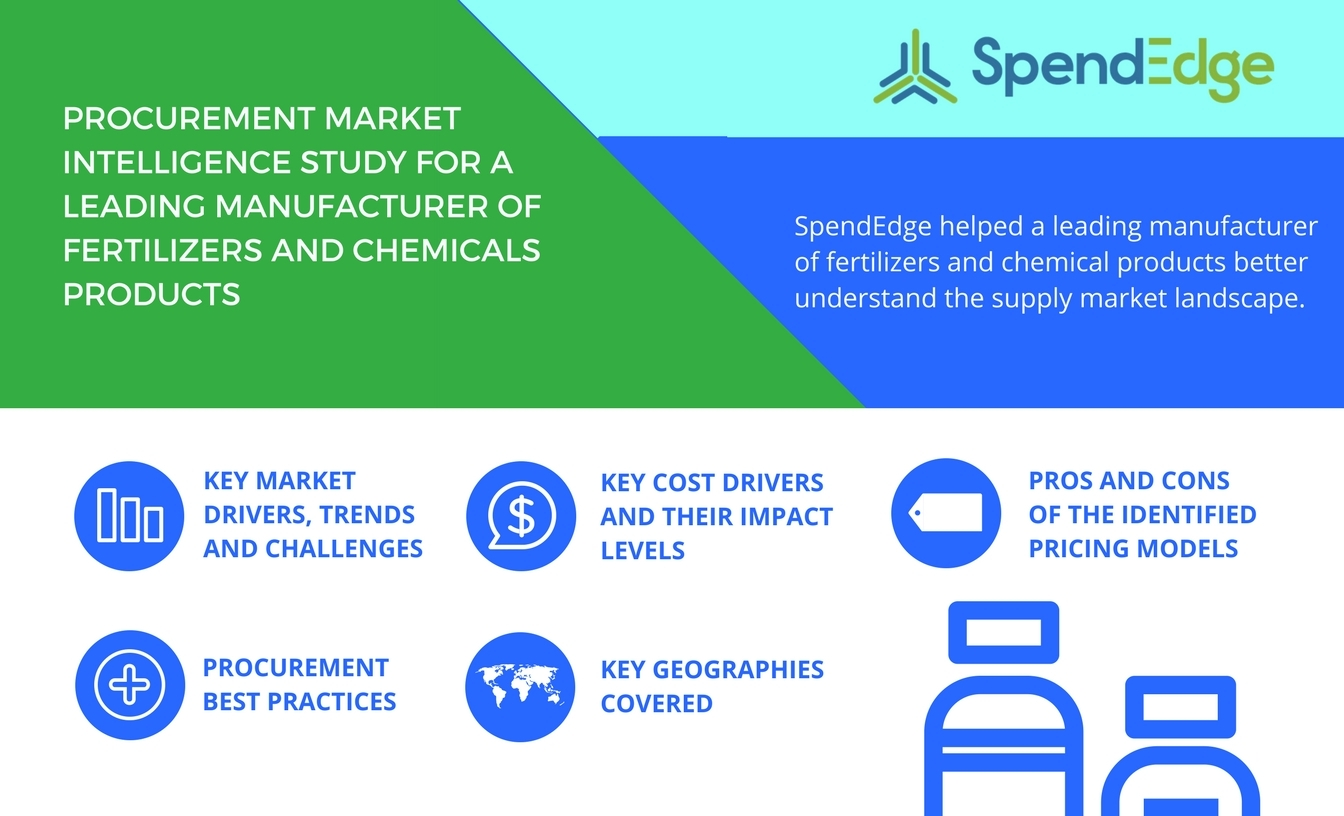 SpendEdge helps leading organizations achieve procurement excellence. (Graphic: Business Wire)