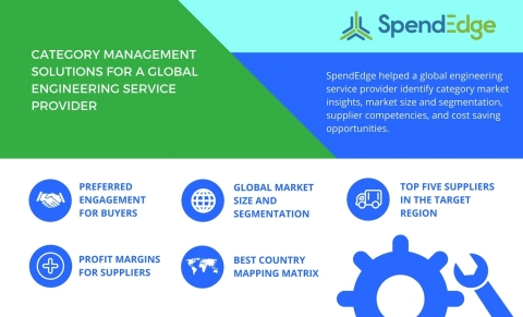 whirlpool corporation global procurement cost driver The service sector is increasingly global, and manufacturers employing  lower- cost destinations at the expense of local workers  from large corporations  ( eg ford, ge, whirlpool, etc)  sourcing strategies should focus primarily on.