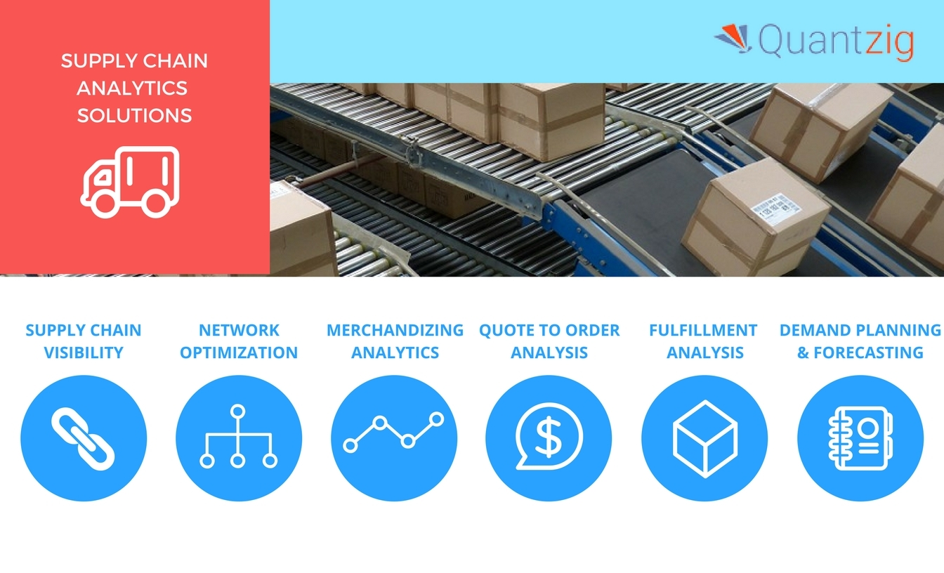 Quantzig offers a variety of supply chain analytics solutions. (Graphic: Business Wire)