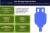 Cost Saving Opportunities for the Global Electronic Manufacturing Services Market: Technavio - on DefenceBriefing.net