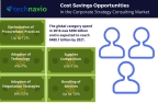 Technavio has published a new report on the global corporate strategy consulting services market from 2017-2021. (Graphic: Business Wire)