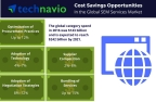 Technavio has published a new report on the global SEM services market from 2017-2021.