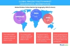 Technavio has published a new report on the global rimless toilets market from 2017-2021. (Graphic: Business Wire)