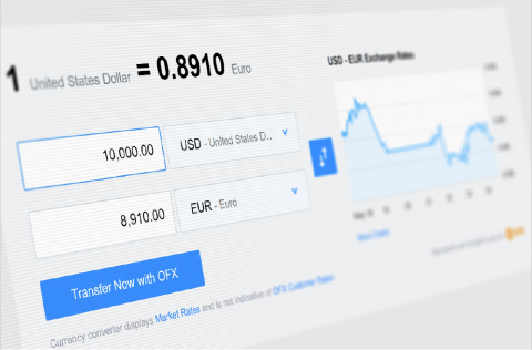 Businesswire Ozforex Group Ofx Ofx Debuts New Currency Calculator Researchpool