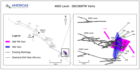 Figure 1 - 4900 Level (Graphic: Business Wire)