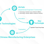 Airlab to Address China's Manufacturing Update Challenge With Innovative Engineers