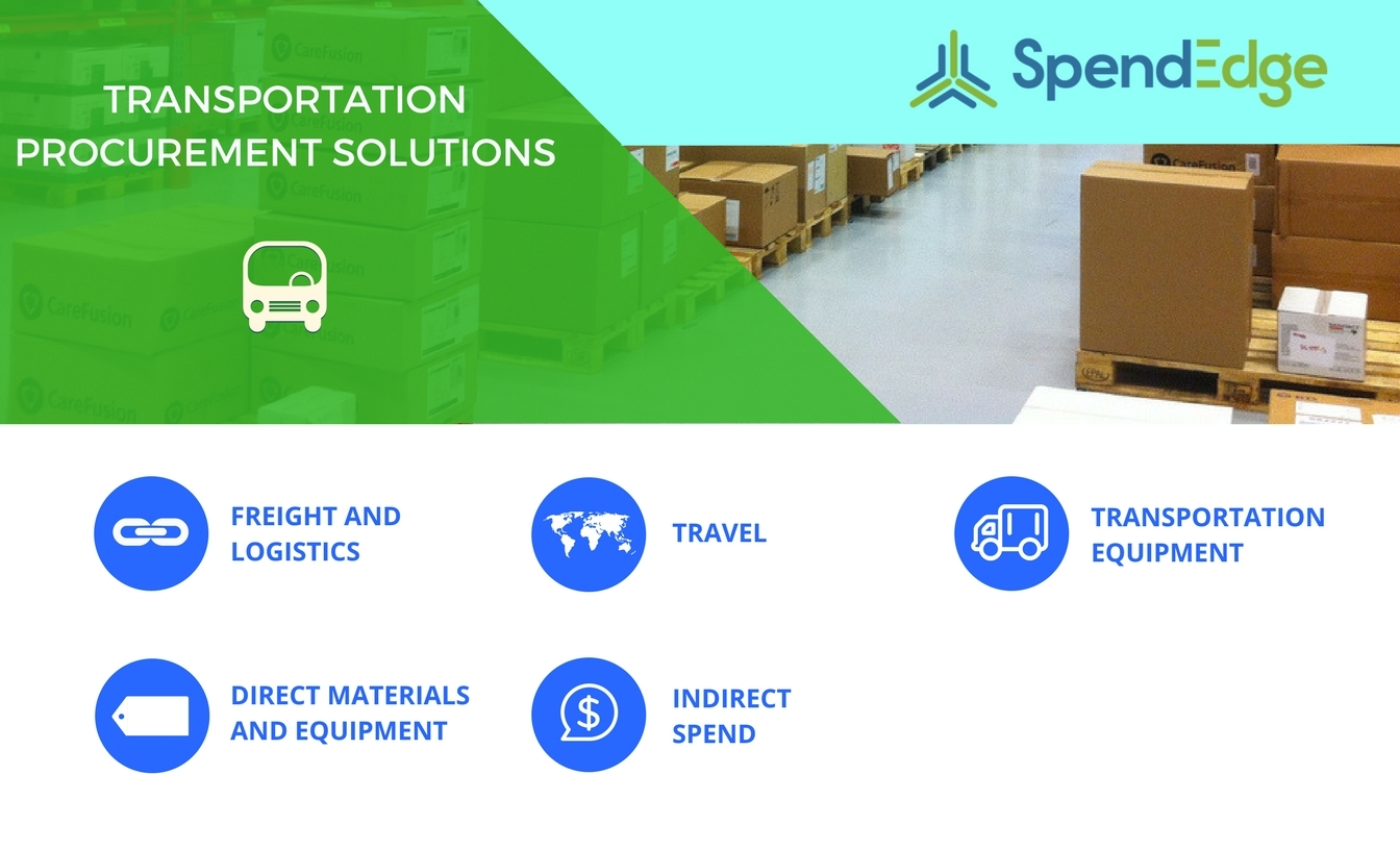 SpendEdge offers a variety of procurement solutions for the transportation industry. (Graphic: Business Wire)