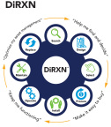 DiRXN is the new digital productivity platform from Rexnord. (Graphic: Business Wire)