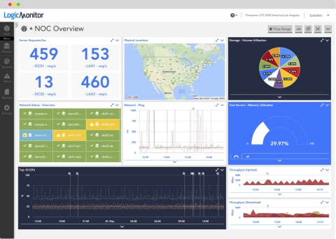Service Provider Dashboard in LogicMonitor (Graphic: Business Wire)