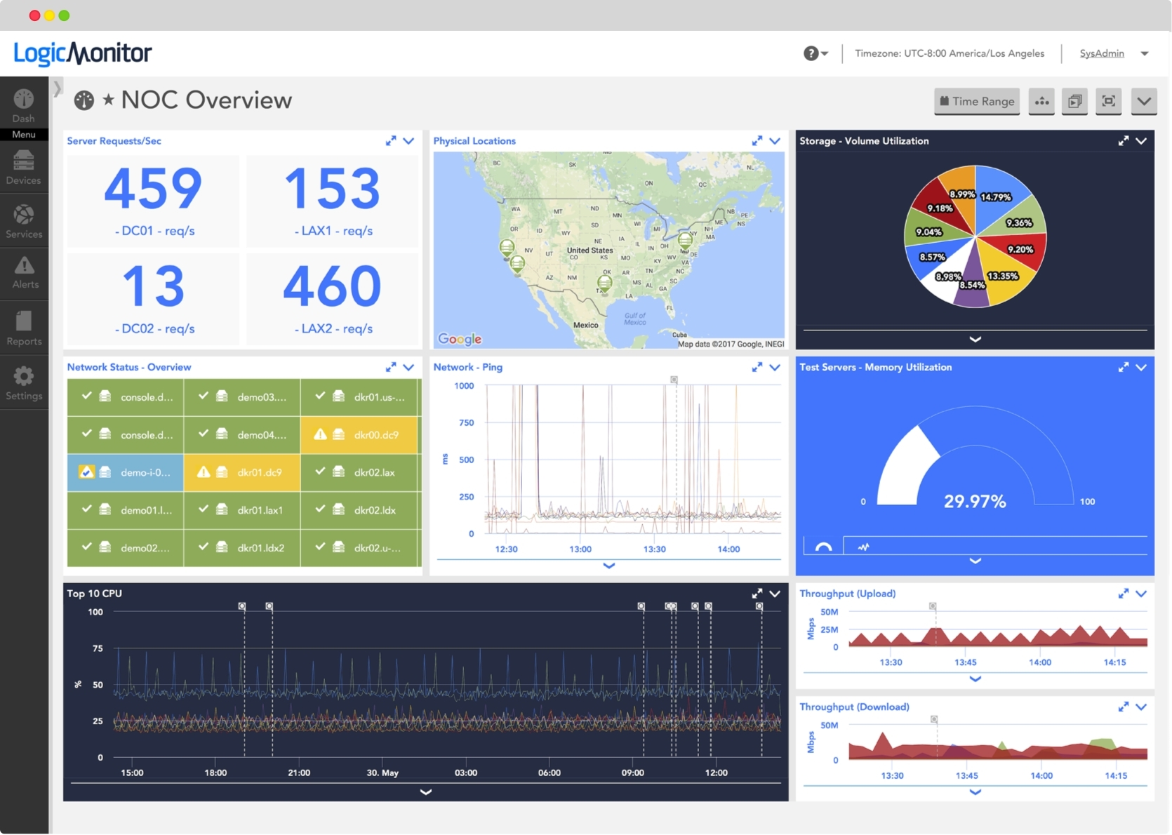 Service Provider Dashboard in LogicMonitor (Graphic: Business Wire)
