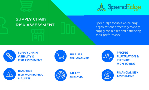 SpendEdge helps organizations achieve procurement excellence. (Graphic: Business Wire)