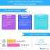 Computer Accessories Market: Drivers and Forecasts by Technavio - on DefenceBriefing.net