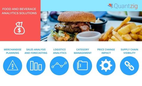 Quantzig offers a variety of food and beverage analytics solutions. (Graphic: Business Wire)