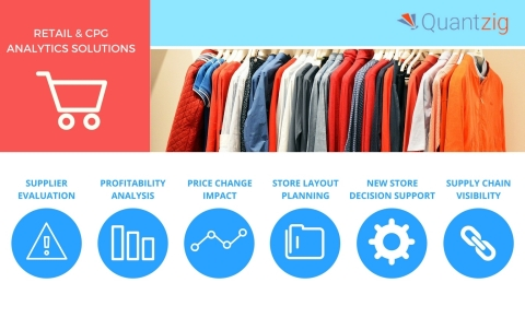 Quantzig offers a variety of retail and CPG analytics solutions. (Graphic: Business Wire)