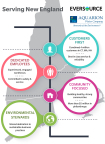 Infographic (Graphic: Business Wire)