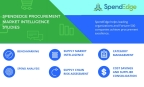 SpendEdge recently completed three procurement intelligence studies to help organizations achieve procurement excellence. (Graphic: Business Wire)