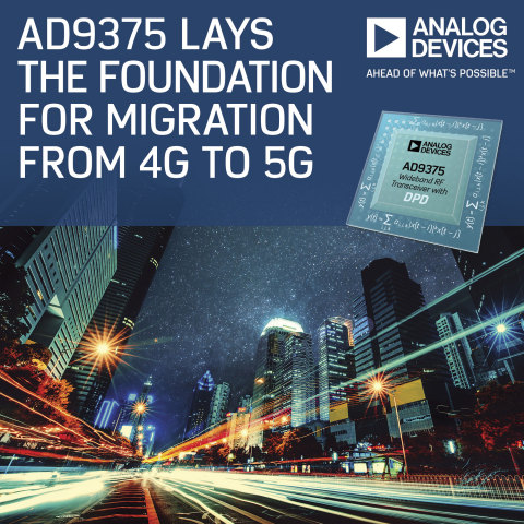 Analog Devices Lays Foundation for 4G to 5G Migration with Expanded RadioVerse™ Wireless Technology and Design Ecosystem (Photo: Business Wire)