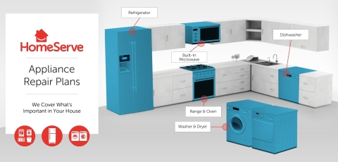New Appliance Repair Plans from HomeServe USA (Photo: Business Wire)