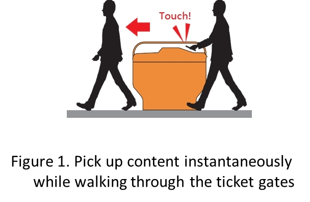 Figure 1. Pick up content instantaneously while walking through the ticket gates (Graphic: Business Wire)